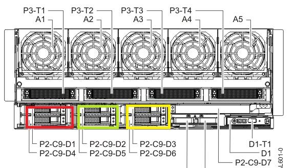 triple_split_disks_IBM_doc